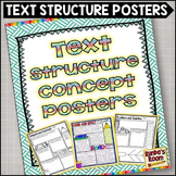 Text Structure Concept Posters