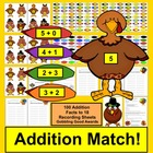 Thanksgiving Math Center - Addition Facts - 100 Thanksgivi