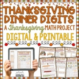 Thanksgiving Dinner Digits: A Thanksgiving Math Project Fo