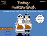 Thanksgiving Turkey Mystery Graph