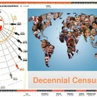 The Decennial Census (US Census)