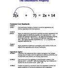 The Distributive Property Lesson Plan