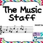 The Music Staff SMART Board Lesson