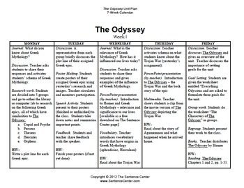 an analysis of characters in the odyssey by homer