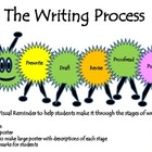 The Writing process Caterpillar