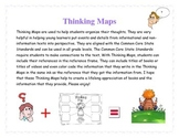 Thinking Maps-Polka dot