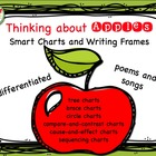 Thinking about Apples: Smart Charts and Writing Frames