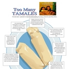Too Many Tamales Menu Options