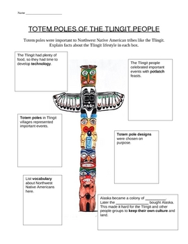 Totem poles and lifestyle of Northwest Native Americans
