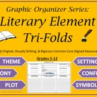 Tri-Folds Literature Literary Element Tri-Folds Common Core