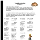 Tuck Everlasting Reading Vocabulary Word Study Acitvity and KEY