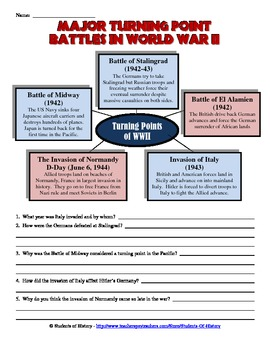 Turning Point Battles in World War II Worksheet