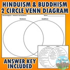 Two Circle Venn Diagram Hinduism and Buddhism