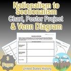 U.S. History: Nationalism to Sectionalism Chart / Poster A
