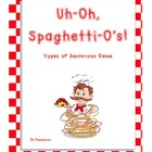 Uh-Oh, Spaghetti-Os Types of Sentences Game