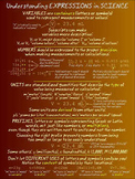 """""""Understanding Expressions in Science"""" 18x24 classroom poster"""