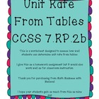 Unit Rate From Tables CCSS 7.RP.2b