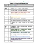 Using Evidence Checklists to Give Complete Answers