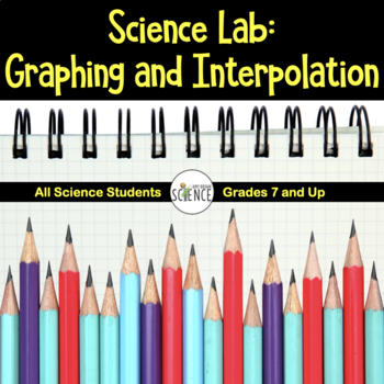 Using a Graph to Find Area: A Science Skill Lab for Grades 6-12