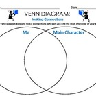Venn Diagram: Text to Self Connections (Main Character)