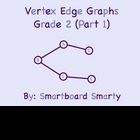 Vertex Edge Graphs Grade 2 Smartboard Math Lesson - Part 1