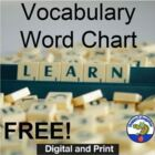 Vocabulary Builder Chart