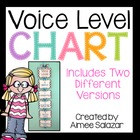 Voice Level Chart (Black and White Polka Dot)