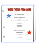 WHERE THE RED FERN GROWS ACTIVITIES