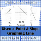 Walk Around Activity ~ Beginning Graphing a Line ~ Given a