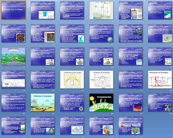 Water Cycle Climates Smartboard Notebook Presentation Lesson Plan