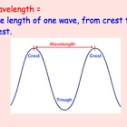 Wavelength & Frequency - Lesson Presentation, Videos, Comp