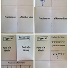 Ways to Model Fractions Flip Book