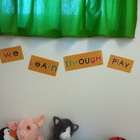 We Learn Through Play - Classroom Posters