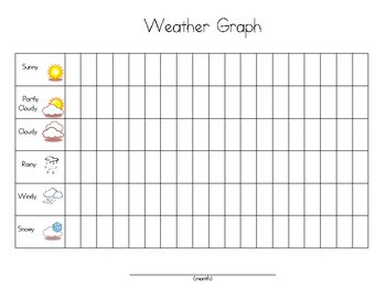 Weather Graph for Calendar Time - Kindergarten, Primary Grades