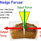 Wedge (Simple Machines) - Lesson Presentation, Activities, videos