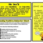 Weekly Positive Behavior Chart