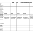 Weekly Scaffolded Guided Reading Lesson Plan Template