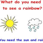 What is a Rainbow?