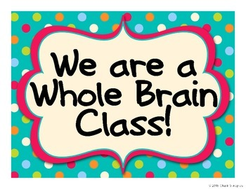 Whole Brain Teaching Posters - Turquoise Dots