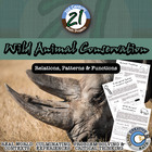 Wild Animal Conservation -- Patterns, Functions & Proporti