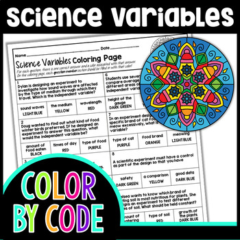 Winter Coloring Page - Science - Indpendent, Dependent, Controls