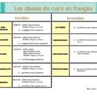 Word classes in french / Les classes de mots en français