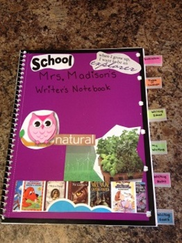 Writer's Notebook Organization & Writer's Workshop Starter Kit!