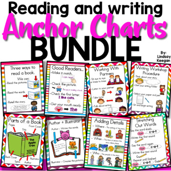 All About Anchor Charts