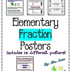Writing Fractions (Poster or Handout)