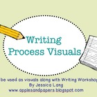Writing Process Visuals