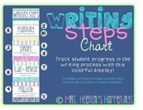 Writing Steps Chart