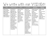 Writing VOICES Checklist (6 traits of writing)