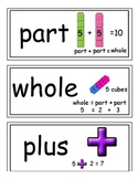 enVision Grade 1 Topic 3 Vocabulary Word Wall Cards