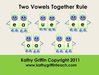 iPad iPod iPhone Two Vowels Together Rule